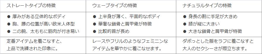 骨格タイプ表_2
